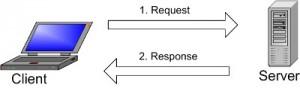 Client - Server