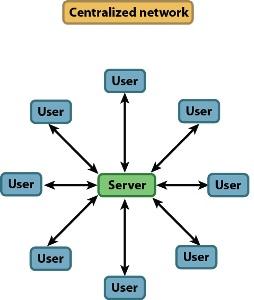 Contoh Makalah Tik Tentang Jaringan Komputer Barisan Contoh