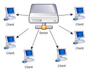 ClientServer+1