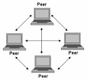 peer-to-peer1