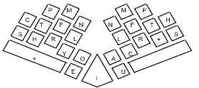 keyboard-chord