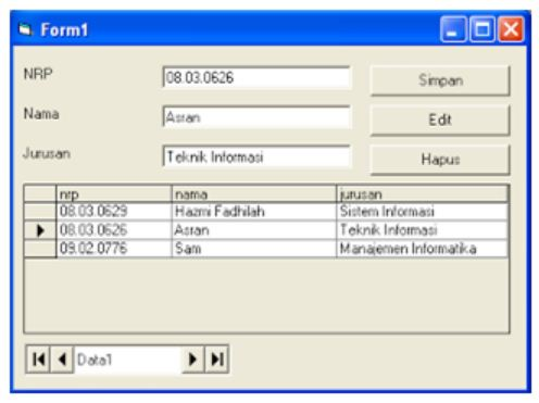 6 Contoh Program Visual Basic Untuk Latihan Dosenit Com