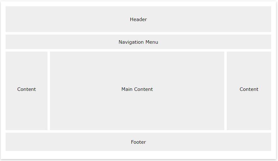 Website Layout Di CSS: Cara Membuat Dan Contoh Codenya